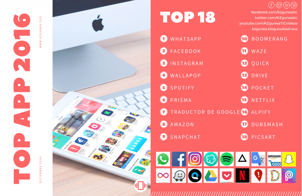 top-app-2016-infografia