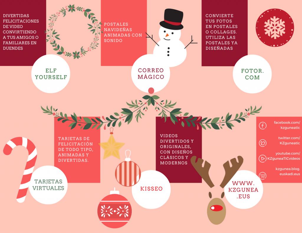 Felicitaciones De Navidad En Castellano.Envia Tus Felicitaciones De Navidad Desde Tu Ordenador