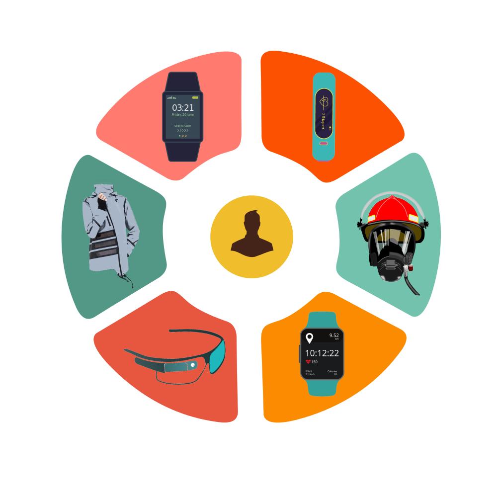 Teknologia jazten da: aktibitate pultsera, smartwatcha, adimendun arropa eta betaurrekoak...