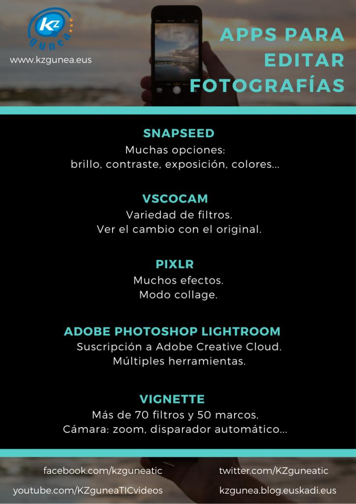 Las mejores Apps para editar fotografías – KZblog