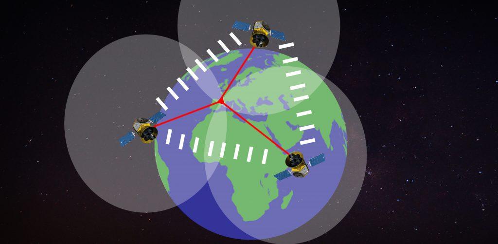 Geolocalización por Satélite, GPS