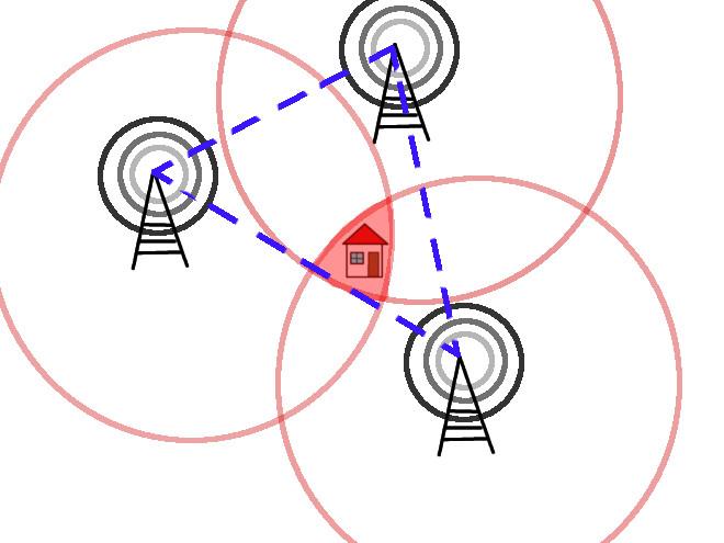 Localización por GSM, o antenas de telefonía móvil