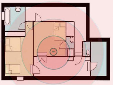 WIFI bidezko lokalizazioa, eraikuntza baten barnean
