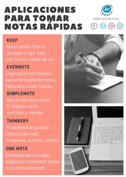 aplicaciones para tomar notas rápidas