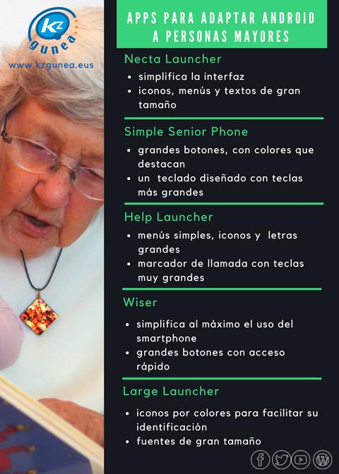 Aplicaciones para adaptar Android a personas mayores