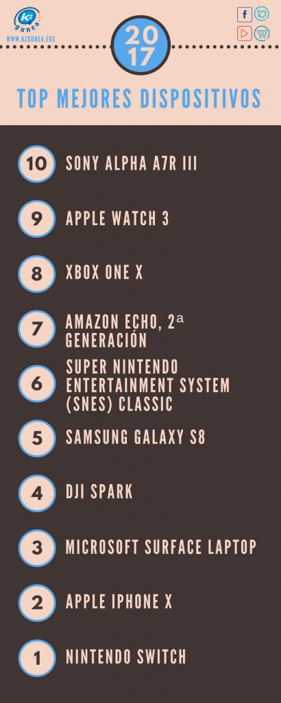 Top mejores dispositivos 2017
