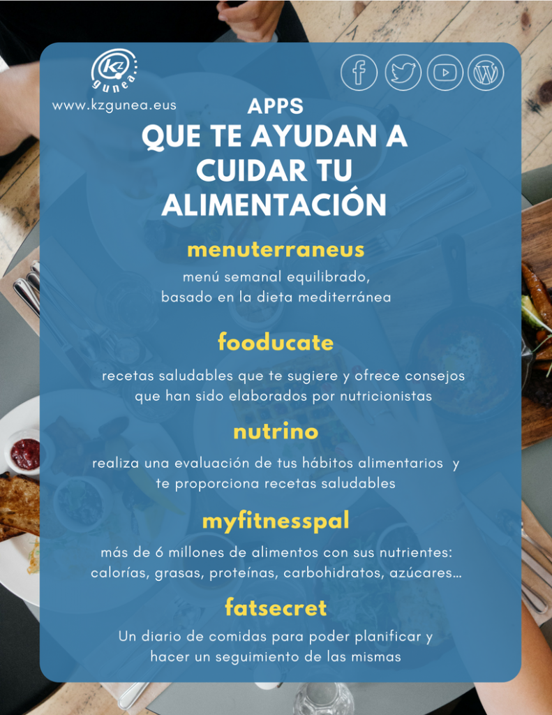 Apps que te ayudan a cuidar tu alimentación