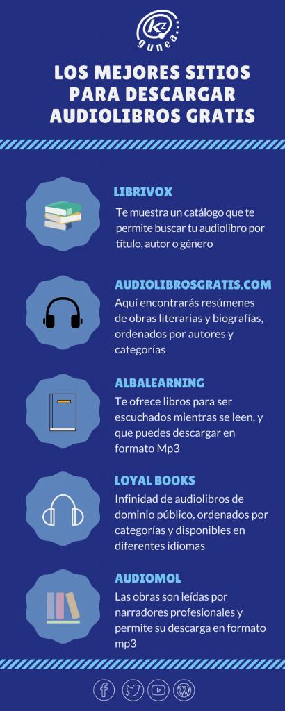 como descargar libros de google books sin programas 2018
