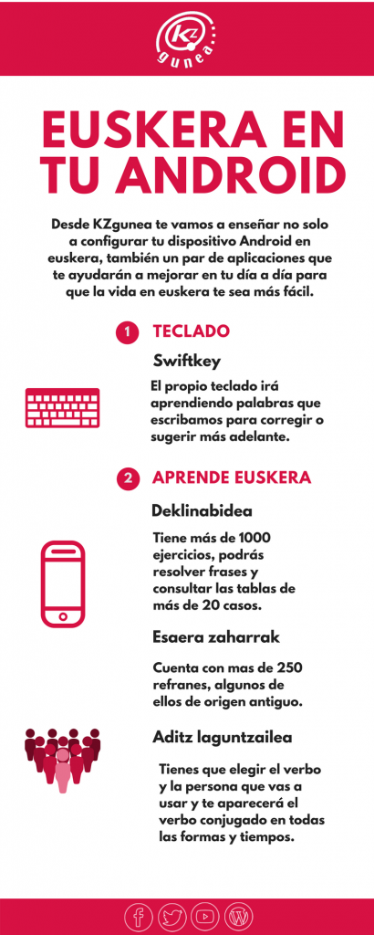 Euskera en tu Android