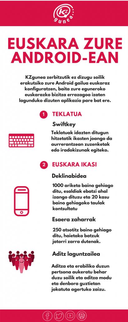 Euskera zure Android-ean