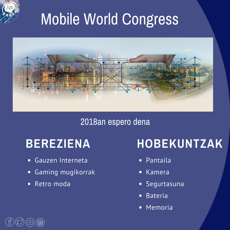 Mobile World Congress: 2018an espero dena