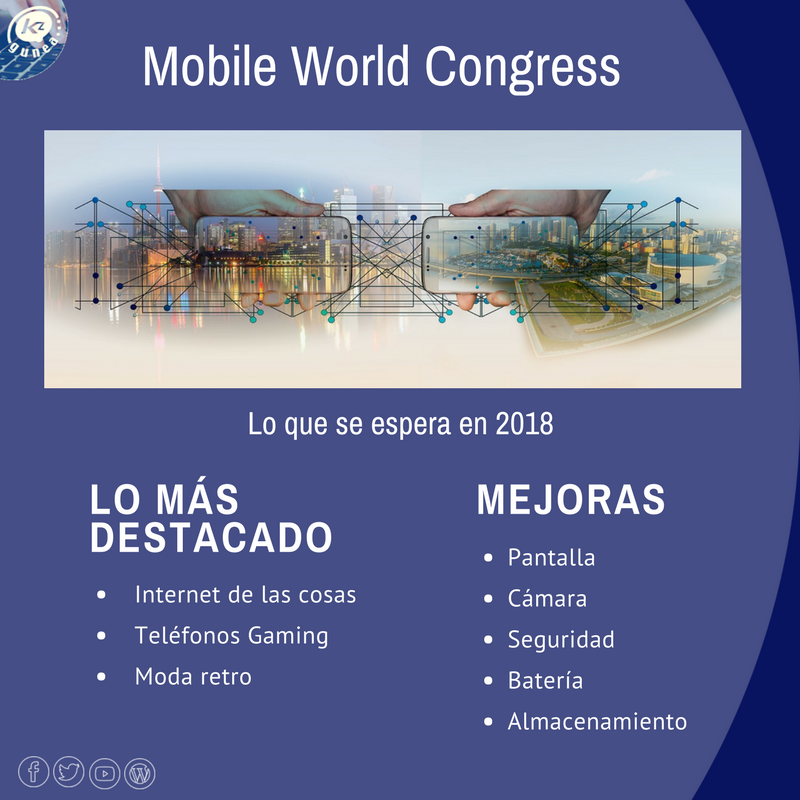 Mobile World Congress: lo que se espera en 2018