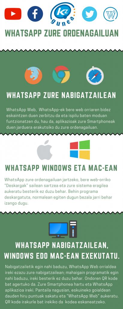 WhatsApp zure ordenagailuan