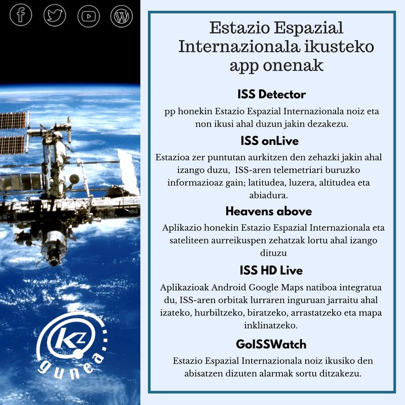 Estazio Espazial Internazionala ikusteko app onenak