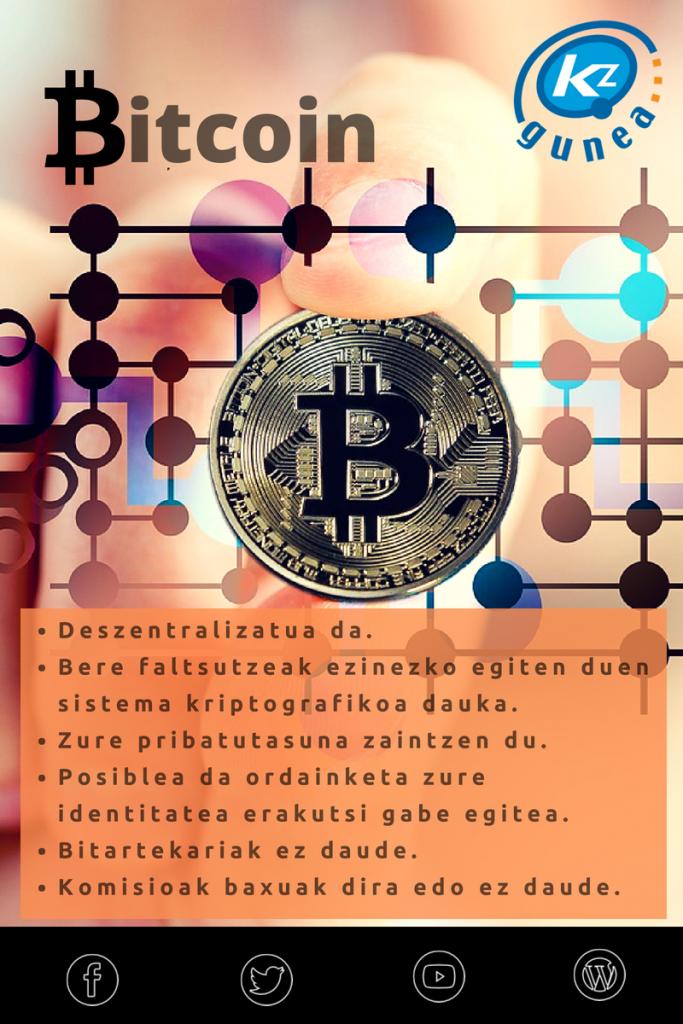 Bitcoin: Zer da eta zertarako erabiltzen da