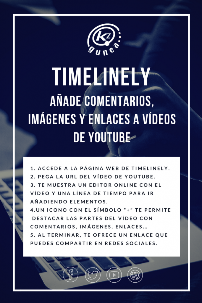 Timelinely: añade comentarios, imágenes y enlaces a vídeos de YouTube