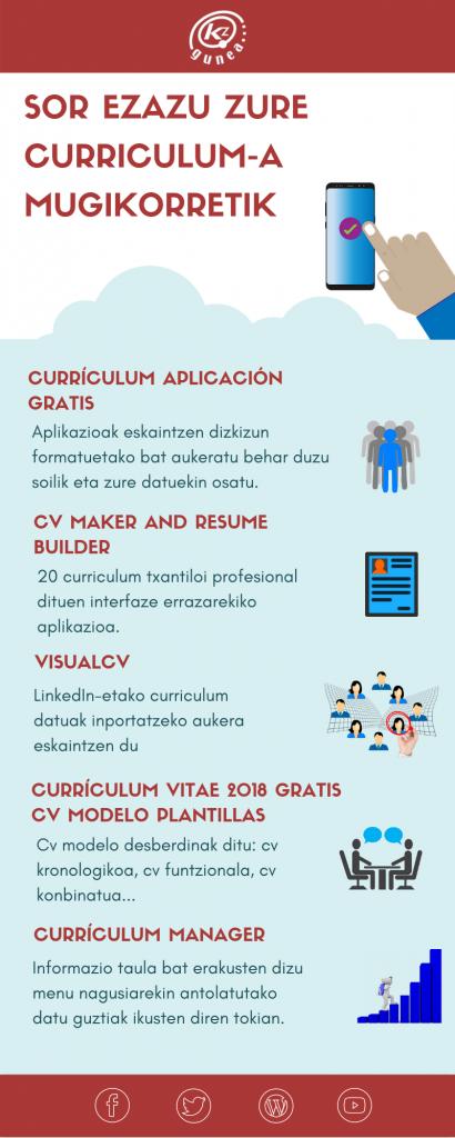 Sor ezazu zure Curriculum-a mugikorretik