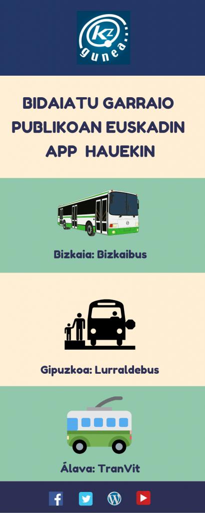 Bidaiatu garraio publikoan Euskadin app hauekin