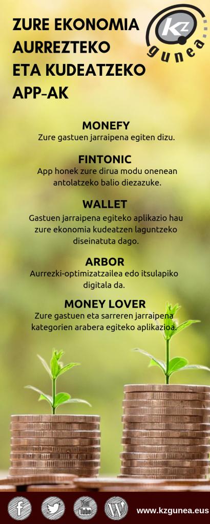 Zure ekonomia aurrezteko eta kudeatzeko app-ak